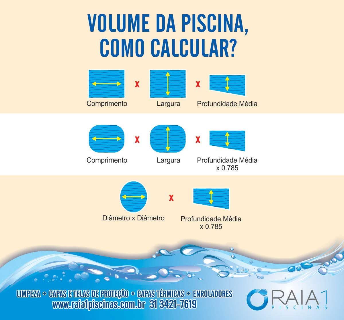 Volume da piscina como calcular raia1 piscinas em bh mg for Calculo estructural de una piscina